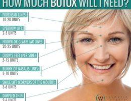 Botox Injections Cosmetic Procedure